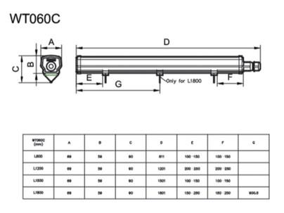 WT060C LED 80S/840 PSU L1800