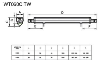 WT060C LED36S/840 PSU TW1 L1200 1200мм